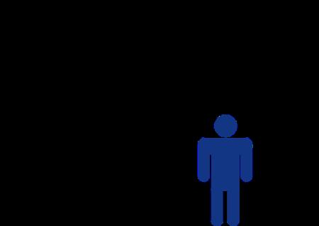 Selbstmarketing, Präsentation, Positionierung, Karriere